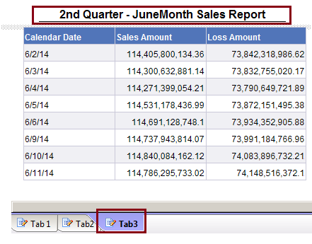 Schedule the reports on each quarter end and display the data into 3
