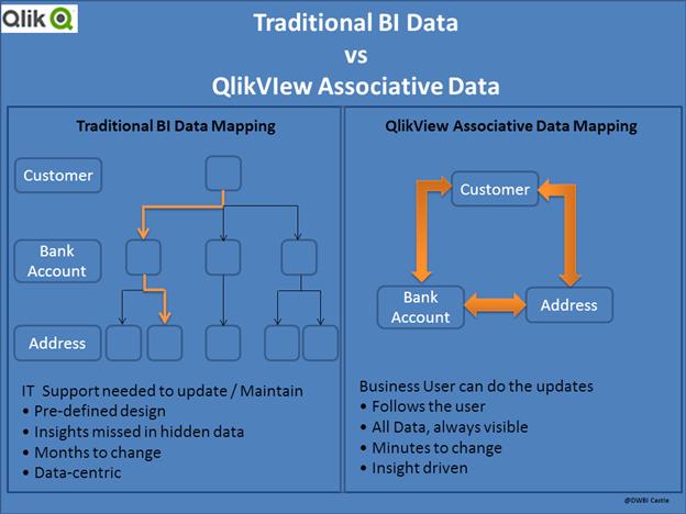 QlikView Architecture2