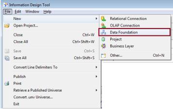 Information design Tool Resources5