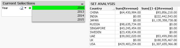 Set Analysis in QlikView | DWBI castle